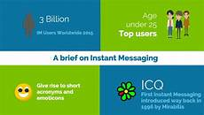 best instant messaging top five instant messaging application my instant messaging