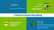 best instant messaging top five instant messaging application my instant messaging