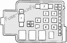 honda civic fuse box 2000 fuse box diagram gt honda civic 1996 2000