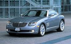 free car repair manuals 2004 chrysler crossfire electronic throttle control 2004 crossfire all models service and repair manual tradebit