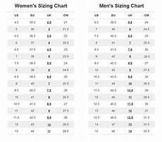 United Kingdom Shoe Size Chart Shoe Size Conversion It S A Shoe Thing
