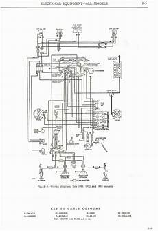Vehicle Electrical Diagram Wiring