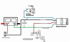 trailer wiring question dodgeforum com