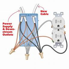 outlet with usb wiring diagram usb wiring diagram