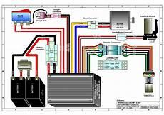 razor electric scooter wiring diagram razor e325 electric scooter parts electricscooterparts com