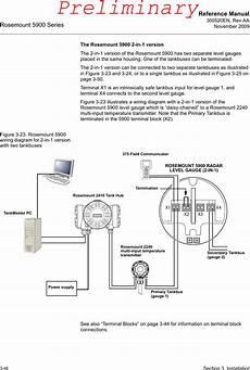 rosemount wiring diagram auto electrical 5900 rosemount 5900s radar level gauge user manual rosemount tank radar ab