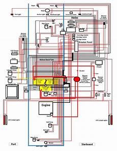 dc wiring diagram shamrock boat owners club