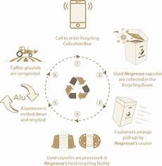 Recycling With Nespresso Nespresso Professional Australia