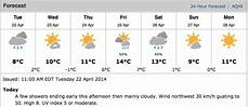 Wetter Herne 7 Tage - i m a fairweather cyclist and i m okay with that fit is