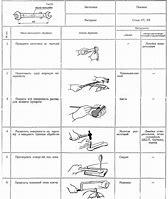 изготовление карты тахографа скзи саран