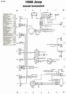 My 1988 Grand Wagoneer Build Thread Ls Began 3 13 14
