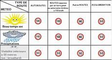 limitation vitesse conducteur limitation de vitesse conducteur moto plein phare