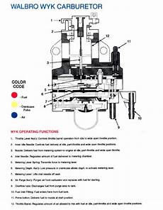 2 stroke scooter wiring diagram service info and owners manuals