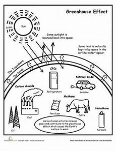 earth science worksheet greenhouse effect answer key 13283 17 best images about earth science meteorology on weather vanes weather and