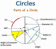 geometry circle worksheets 661 mr domagalski unit 11 circles