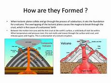how does magma get all the way to the surface to form a volcano quora