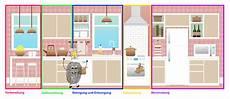Küche Richtig Planen - k 252 che richtig planen die f 252 nf k 252 chenzonen