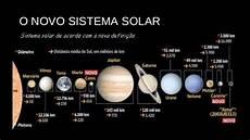 geo mestrepedia sistema solar