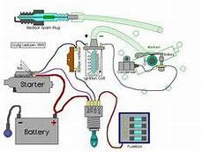 automotive wiring diagram resistor to coil connect to distributor wiring diagram for ignition