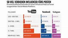 wie viel verdient mit social media so viel verdienen influencer computer bild