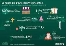 infografik so feiern die deutschen weihnachten 2017