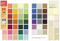 nippon paint aqua bodelac 1 litre 1313 colours