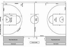 Ukuran Lapangan Permainan Bola Basket Catlapangan