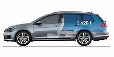Abmessungen Vw Passat Variant 2015 - 2014 volkswagen golf vii variant 4motion eu price