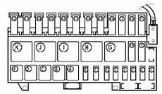 fuse box on renault scenic renault scenic 1996 2003 fuse box diagram auto genius
