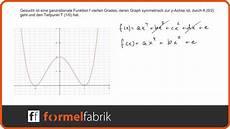 steckbriefaufgabe funktion 4 grades mit symmetrie zur y