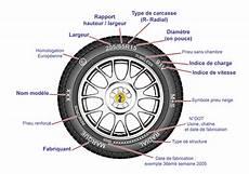 composition d un pneu jantes et pneus rando equipement