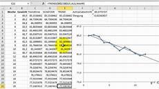 excel trend sch 196 tzer und trendlinie f 252 r lineare trends