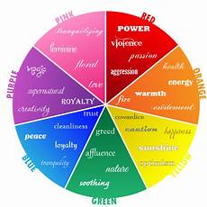 What S In A Color How To Use Color Symbolism In Your