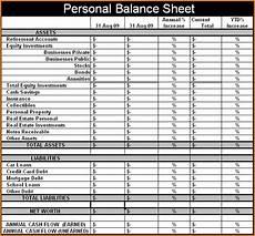 personal balance sheet template peerpex