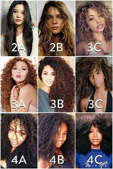 Different Types Of Hairstyles For Curly Hair