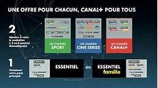 Canal R 233 Volutionne Ses Offres D Abonnement Www Cnews Fr