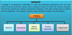 forms of business organization wikipedia mergers and acquisitions definition difference process pros and cons