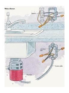 disposal wiring diagram garbage disposal installation in 2019 garbage disposal installation