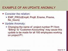 describe two modification anomalies that affect project chapter10