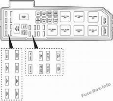 2007 escape fuse box fuse box diagram gt ford escape 2001 2004