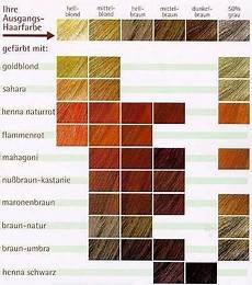 rote haarfarben palette haarfarben palette haare haarfarbe