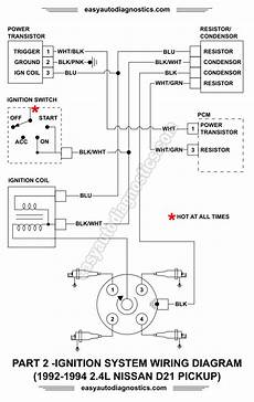part 2 1992 1994 2 4l nissan d21 pickup ignition system wiring diagram