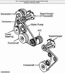 How Do You Replace The Serpentine Belt On A 2003 Chevy