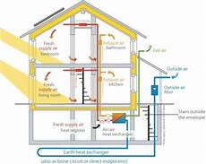 passive house planning package download what is a passive house terra petra
