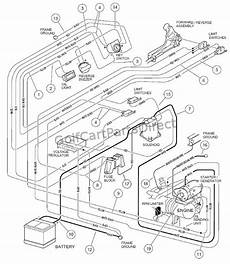 1999 club car starter wiring diagram 1998 1999 club car ds gas or electric golfcartpartsdirect