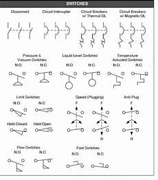 electrical switchgear symbols engineering photos videos and articels engineering search engine standard elementary diagram
