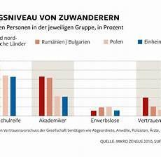 ausbildungsplätze 2019 hessen umfrage alle lieben deutschland und deutschland liebt