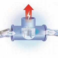 chauffe eau ondea elm leblanc hydropower top accessoires