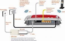 internode support guides internet access broadband adsl avm fritzbox routers