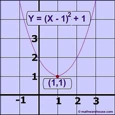 writing vertex form equations worksheet immigrantsessay web fc2 com
